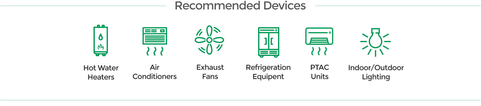 Recommended Devices